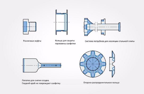 Couplings, nozzles, manifolds, support and distribution rings